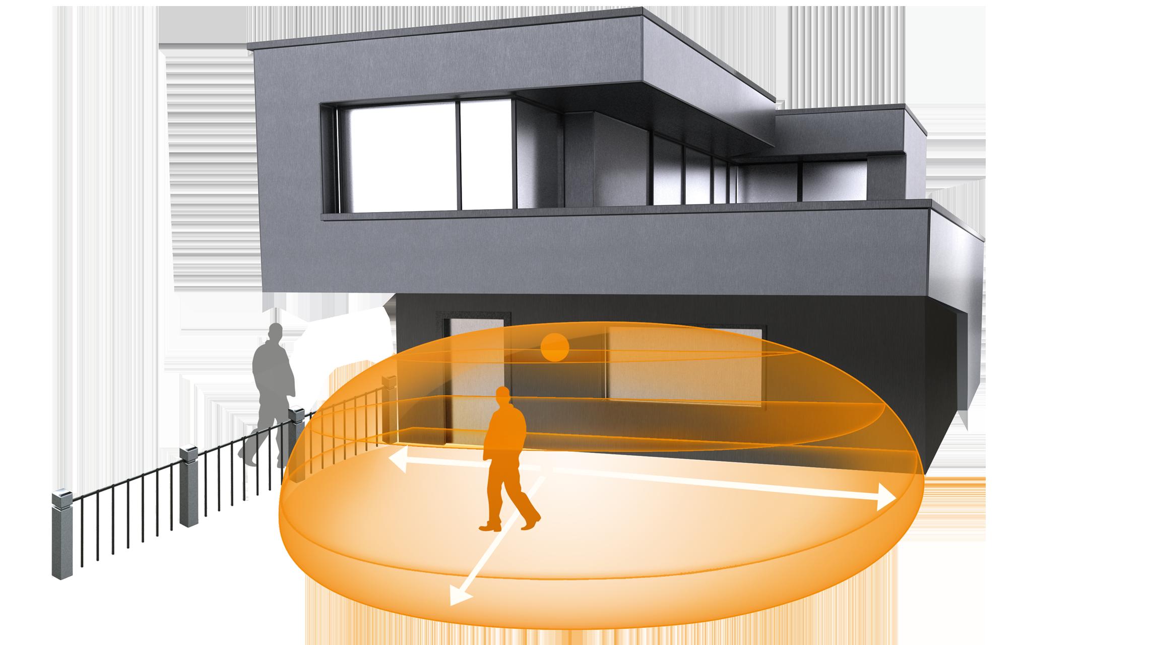 Steinel Professional Hochfrequenz Bewegungsmelder iHF 3D weiß