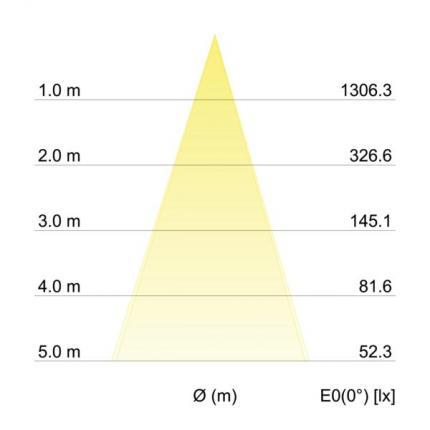 Brumberg LED-Einbaustrahler 5,5W 350mA quadratisch titan