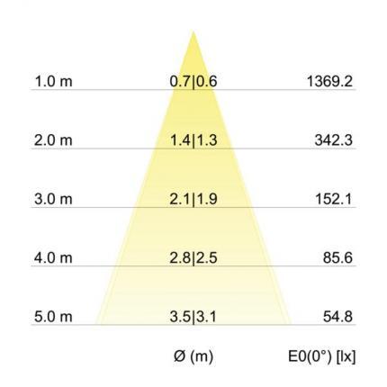 Brumberg LED-Einbaustrahler 7W 230V quadratisch champagner 38262633